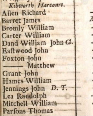 Extract from the Kibworth Toll Book 1719 showing John and Matthew Foxton||||||||
